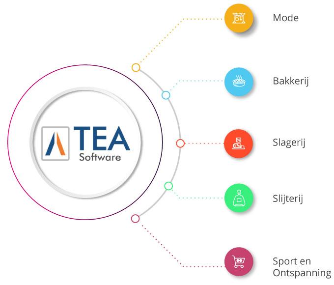 tea software retail pos shop module