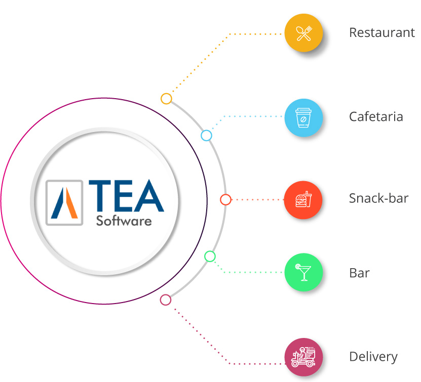 tea software retail software pos horeca module
