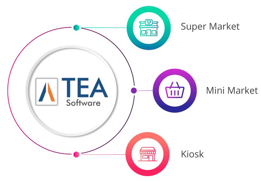tea software pos supermarkt software